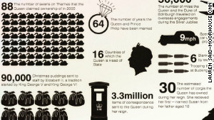 Infographic: A quirky look at Her Majesty's life
