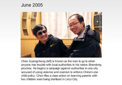 Chen Timeline