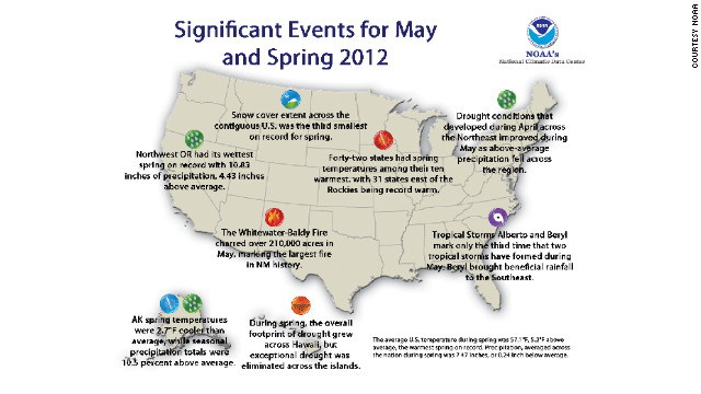 Spring weather the warmest since 1910, NOAA says