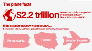 Infographic: Industry in numbers
