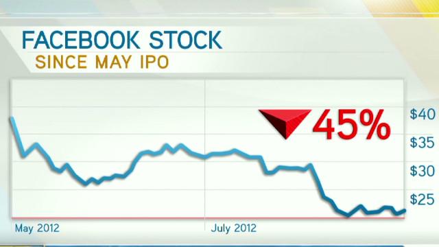 Facebook stock options artist