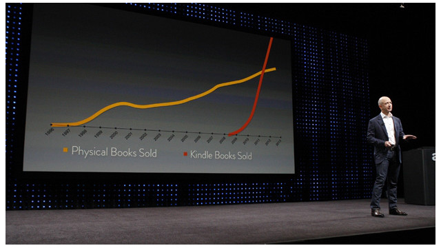 Amazon CEO Jeff Bezos speaks at a recent event. In addition to Web sales and e-readers, Amazon rents cloud storage.