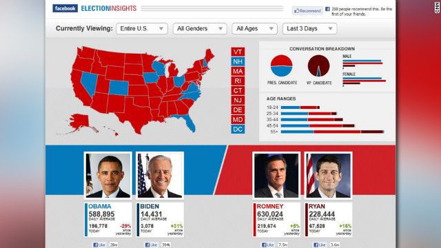 CNN's GUT CHECK for September 27, 2012