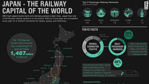 Tracking the progress of Japan's trains