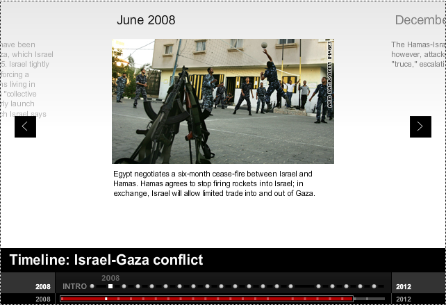 Timeline: Israel-Gaza conflict