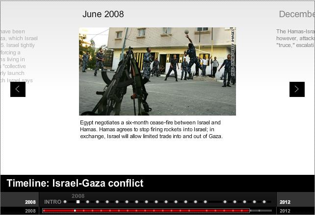 Timeline: Israel-Gaza conflict