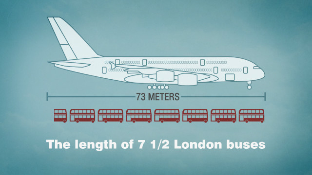 A380 facts
