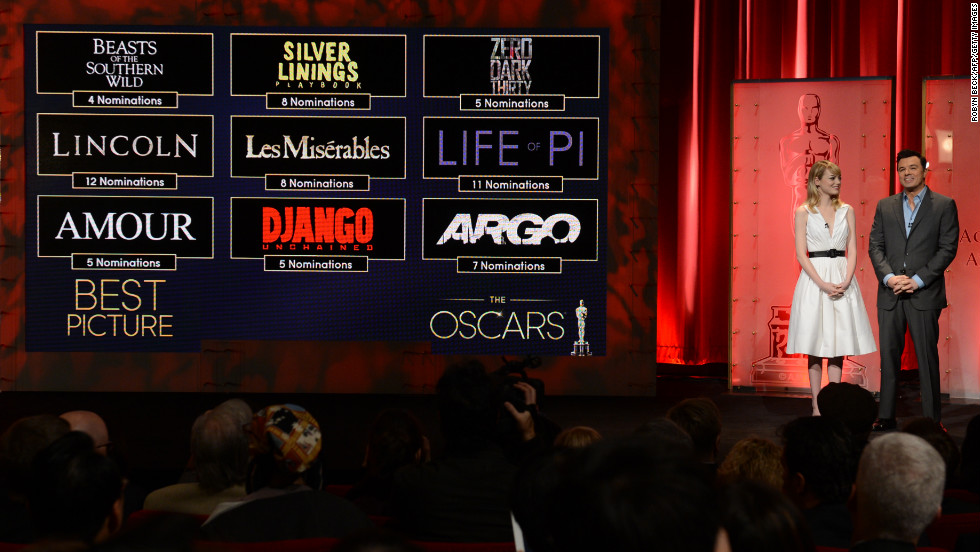 Seth MacFarlane and Emma Stone announced the 85th annual Oscar nominees on Thursday, January 10. Check out the best picture nods above and click through the gallery to see the other nominees.