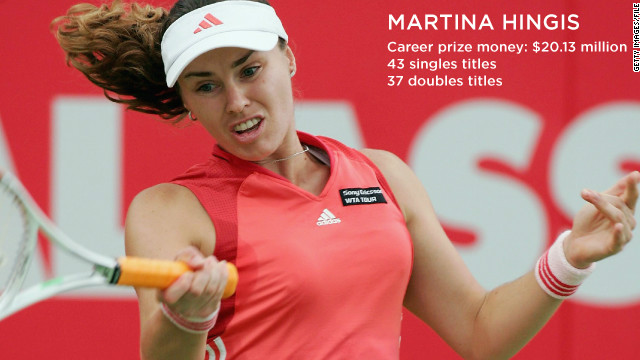 Martina Hingis Tennis