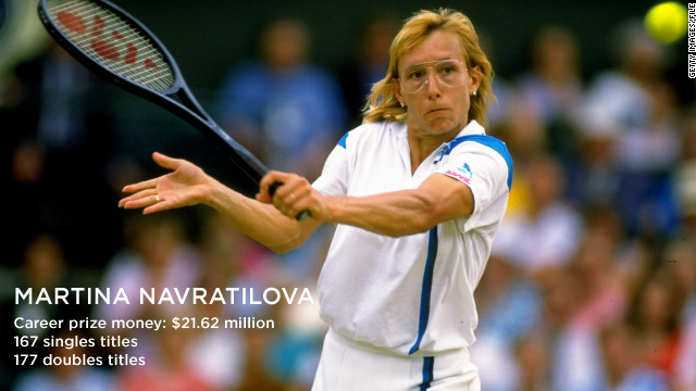 Martina Navratilova Tennis