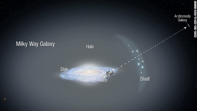 Crumb stars suggest Milky Way was cannibalistic