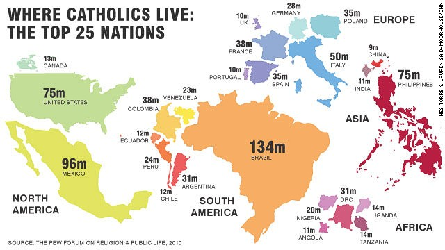 The world's largest Catholic populations