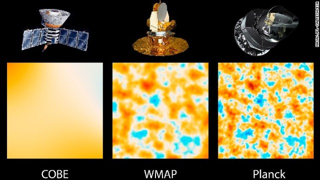 The three panels show 10-square-degree patches of all-sky maps created by space-based missions capable of detecting the cosmic microwave background. The first spacecraft, launched in 1989, is NASA's Cosmic Background Explorer, or COBE (left panel). The middle image is from WMAP, launched in 2001, and the far-right image is from Planck, launched in 2009.