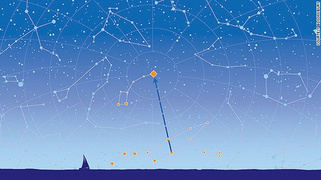 Click here to orienteer by the stars.