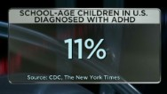 CDC data shows increase in kids with ADHD