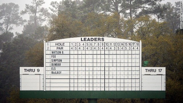 The leaderboard is seen prior to the start of the first round.