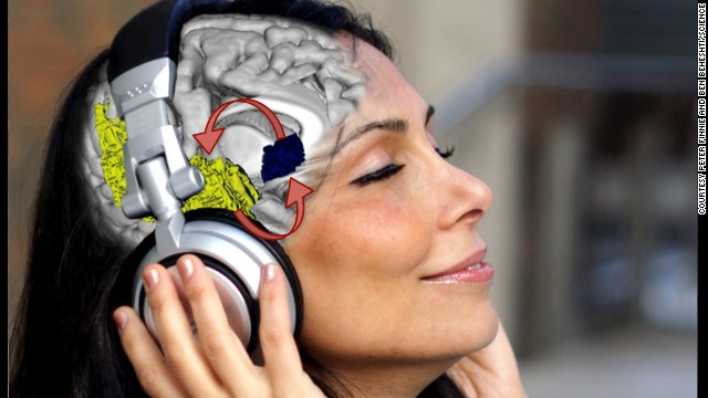 Researchers want to better understand what happens in your brain when you listen to music.