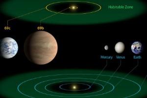 Planetas en los que puede haber vida