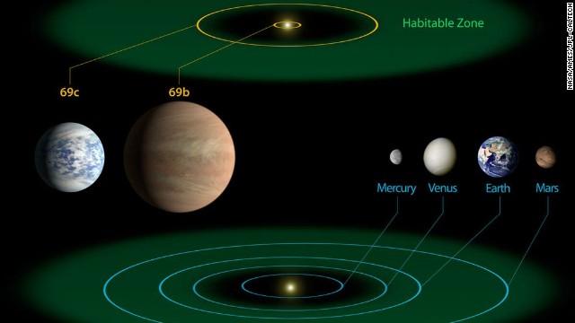 OPINIÓN: Estamos más cerca de saber si estamos solos en el universo