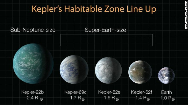 Where life might live beyond Earth
