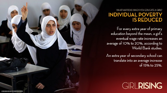 "CNN Films' ""Girl Rising"" documents extraordinary girls and the power of education to change the world. Watch it at 9 p.m. ET June 16 on CNN."