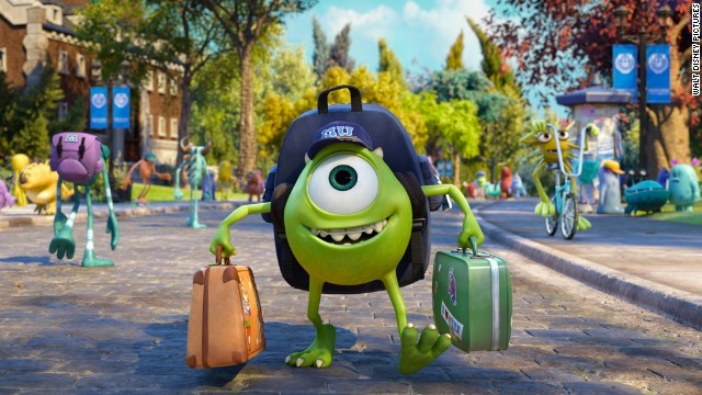 "<strong>No. 9:</strong> CNN readers love a good animated sequel. The first on the 2013 favorites list, ""Monsters University,"" was a long overdue follow-up to 2001's ""Monsters, Inc."""
