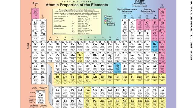 Científicos crean un nuevo elemento de la tabla periódica tras colisionar átomos