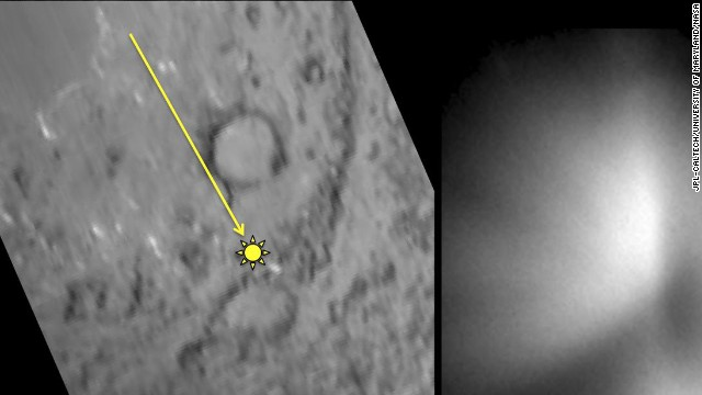 The photo on the left shows the surface of Tempel 1 before the impactor hit the surface. The yellow spot shows the impact target and the arrow shows the direction the impactor traveled toward the surface. The photo on the right shows material kicked up by the impact.