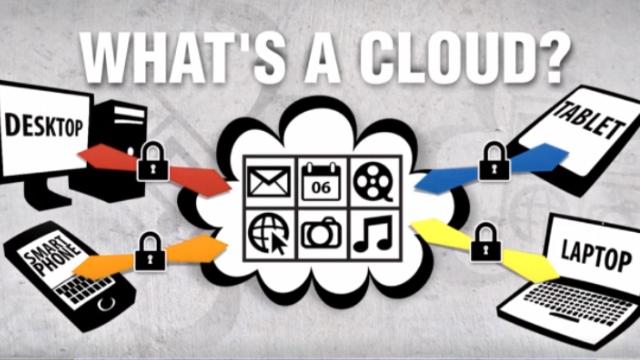 """Cómo beneficiarse de la """"nube"""" en tu día a día"""