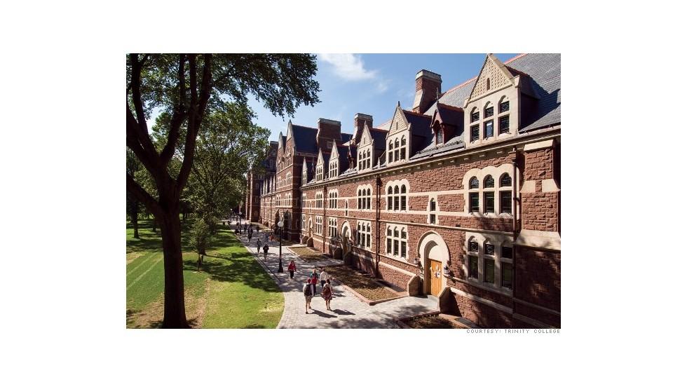 10. Trinity College