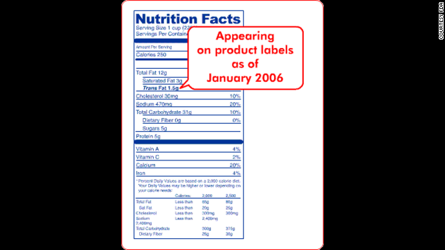 "In 2006, the FDA implemented a rule requiring manufacturers to list trans fat on nutrition labels. <a href='http://www.fda.gov/Food/IngredientsPackagingLabeling/LabelingNutrition/ucm079609.htm' target='_blank'>Under current regulations</a>, companies can claim that their food has zero grams of trans fat if the it contains less than 0.5 grams of trans fat per serving. Consumers can check the ingredient list for ""partially hydrogenated oil"" to see whether there is a small amount of trans fat present."