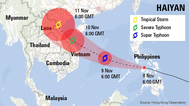 Super Typhoon Haiyan's predicted track