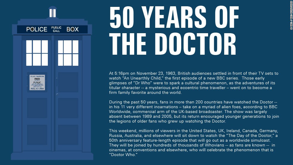 """At 5:16pm on November 23, 1963, British audiences settled in front of their flickering black-and-white TV sets to watch """"An Unearthly Child,"""" the first episode of a new BBC series. 50 years on and """"Doctor Who"""" has become the most successful science-fiction series ever. <!-- --> </br><!-- --> </br>By <strong>Kevin Taverner, Inez Torre, Nick Hunt</strong>, CNN with <strong>Lauren Said-Moorhouse</strong>, for CNN<!-- --> </br><!-- --> </br><a href='http://www.bbc.co.uk/doctorwho' target='_blank'>Source: BBC/Doctor Who</a>"""