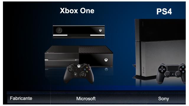PlayStation 4 vs. Xbox One: ¡que empiece el juego de las consolas!
