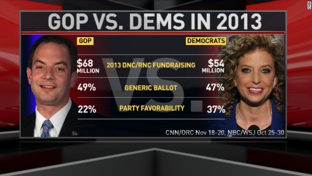 In the Crossfire: DNC vs. RNC
