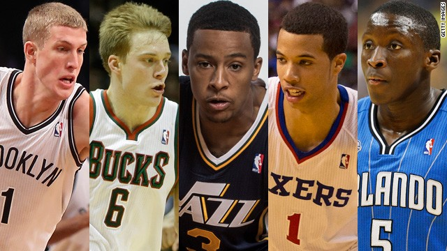 Who are the NBA's leading rookies?