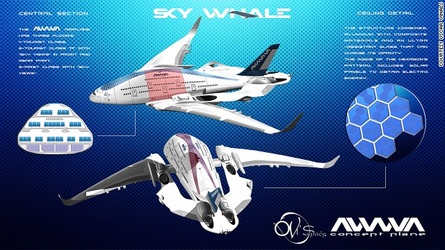 The Sky Whale would use materials made of alloys, ceramics or fiber composites to reduce drag.