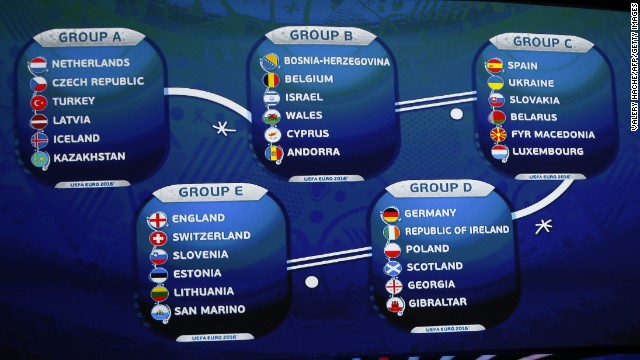 The Euro 2016 qualifying draw was held in Nice, France on Sunday.