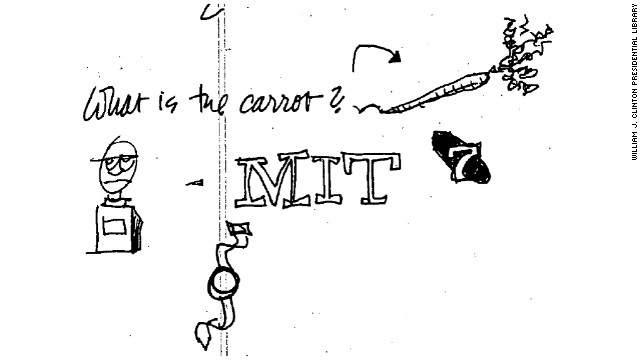 """What is the carrot?"" That is the question in this June 1, 1998 doodle."