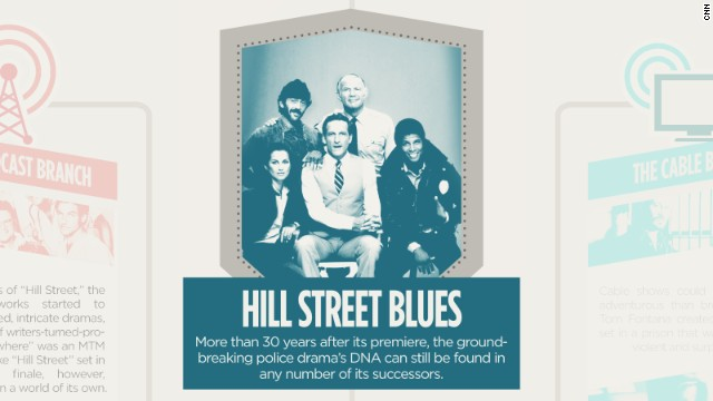 Hill Street Blues': The most influential TV show ever - CNN com