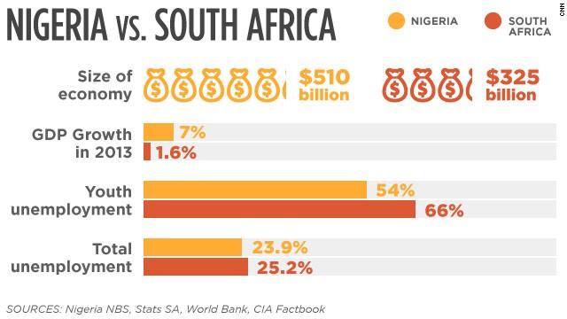 nigeria vs south africa - photo #26