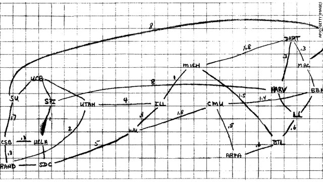 "With the help of a handful of leading universities and other labs, work began on a project to directly link a number of computers. In 1969, with money from the U.S. Defense Department, the first node of this network was installed on the campus of UCLA. The diagram shows the ""network of networks"" of ARPANET, as it was called. The forebear of the Internet was born. What did the '60s look like to you? Share your photos here."