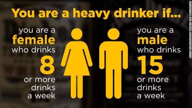 ¿Eres un bebedor empedernido? ¡Te sorprenderás!