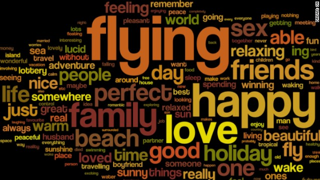 World cloud map of female users' dreams based on the Dream: ON app