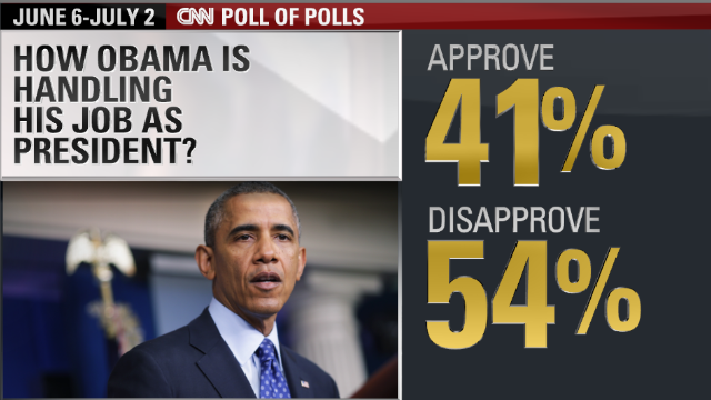 No polling fireworks for Obama or Congress this July 4th