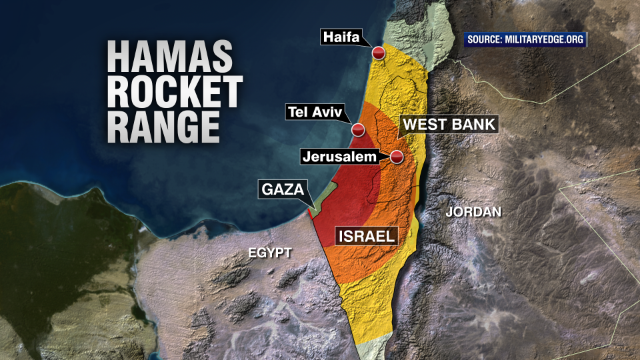 How should Israel respond to Hamas?