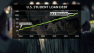 Don't call it 'student' debt