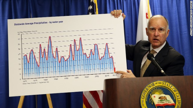 "California Gov. Jerry Brown holds a chart showing the statewide average precipitation during a news conference in San Francisco on January 17. The governor <a href='http://www.cnn.com/2014/01/17/us/california-wildfire/index.html'>declared a drought emergency</a> for the state, saying it is facing ""perhaps the worst drought that California has ever seen since records (began) about 100 years ago."""