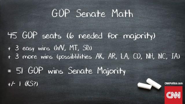 Have Democrats already lost the Senate?