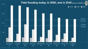 Tidal flooding in 2030 and 2045